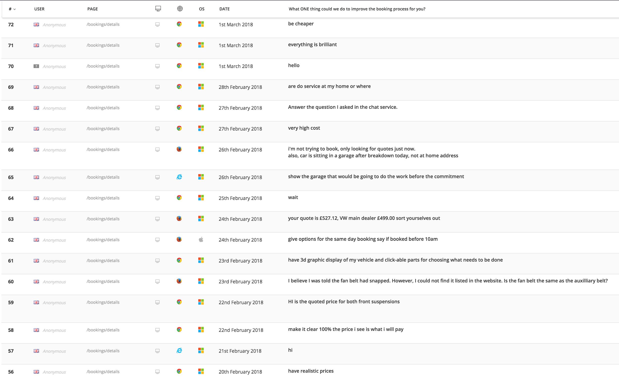 clickmechanic-hotjar-survey-results